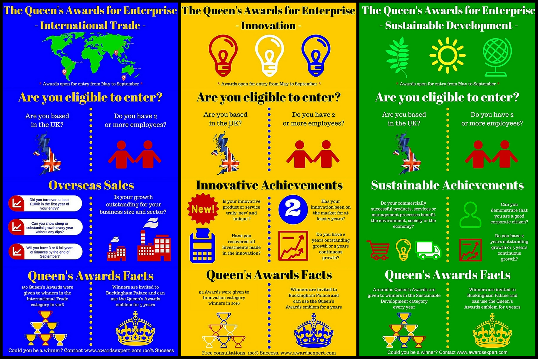 queens-awards-for-enterprise-all-categories-infographic