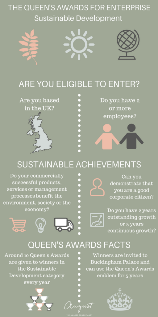 The Queen's Awards for Enterprise, Queen's Awards for Sustainable Development, Awards Consultancy, Awards Experts, August